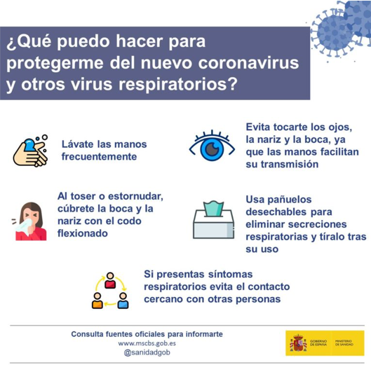 medidas de proteccion del coronavirus